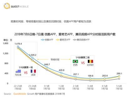 世界杯近40档最全节目带为中国球迷点赞