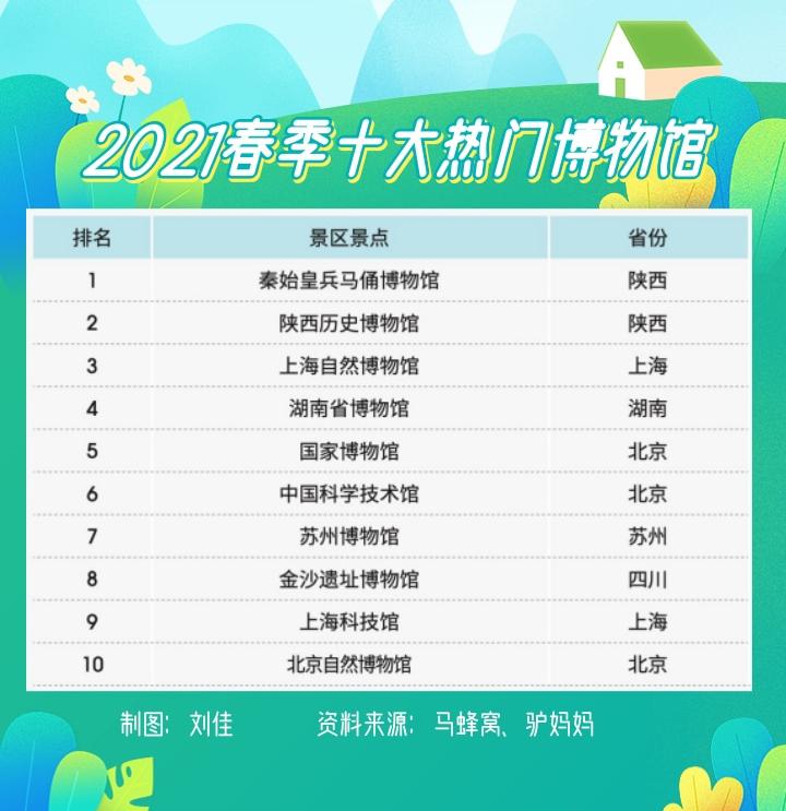 中国旅游研究院:2021年上半年国内旅游人数预计达17.22亿人次