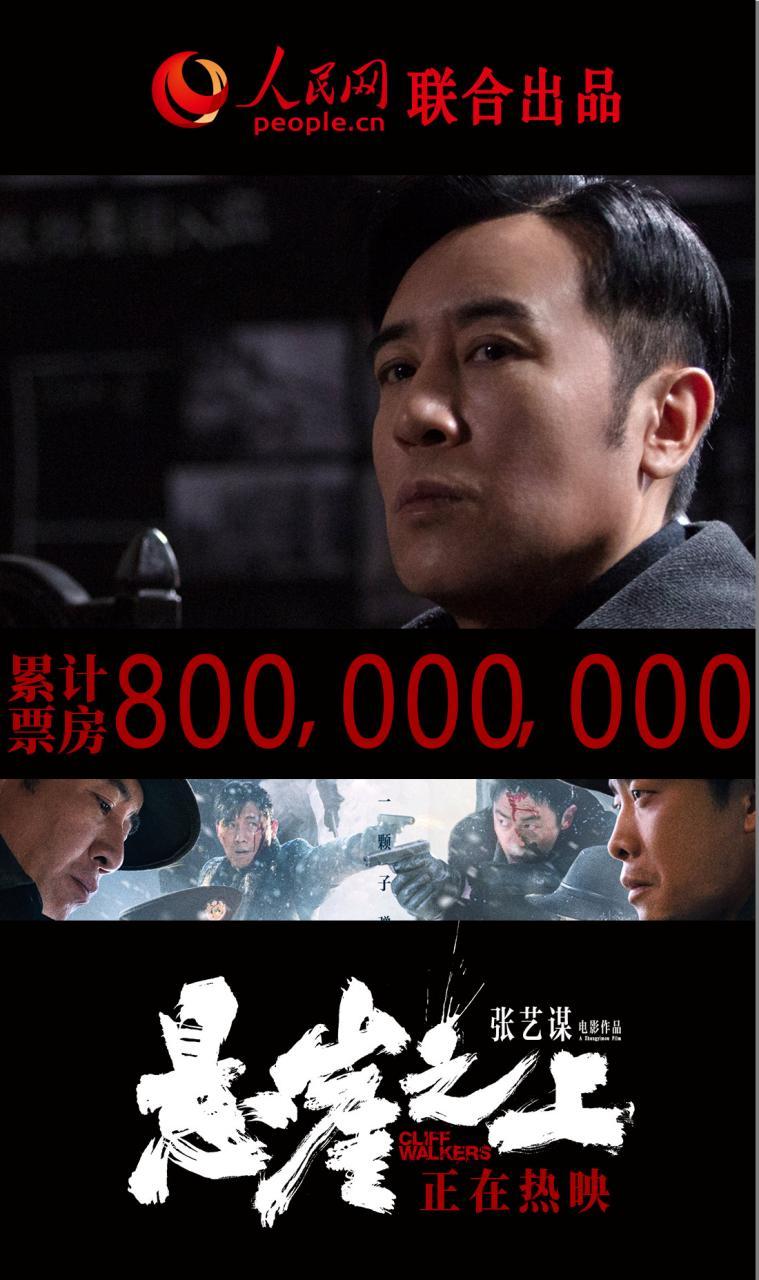 人民网联合出品!电影《悬崖之上》票房破8亿