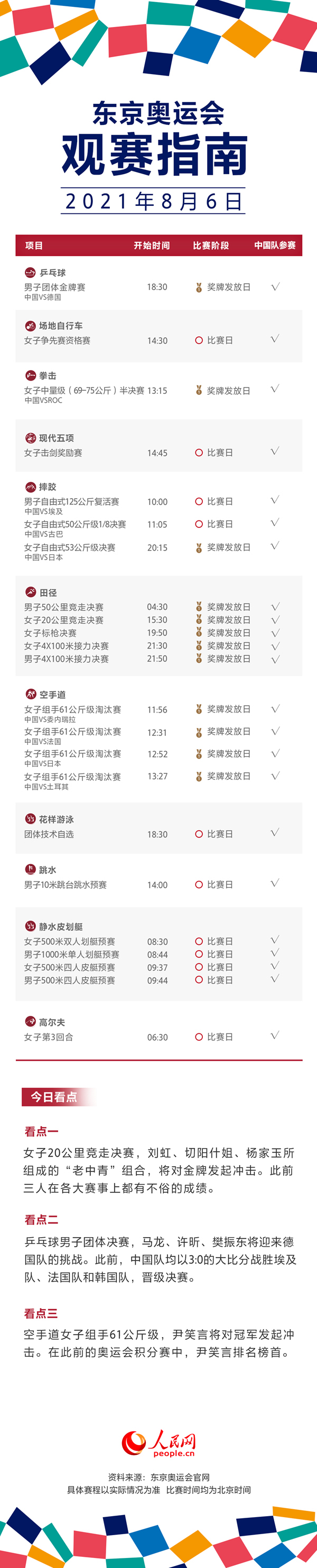 """东京奥运会今日看点:""""老中青""""组合出战女子20公里竞走决赛"""