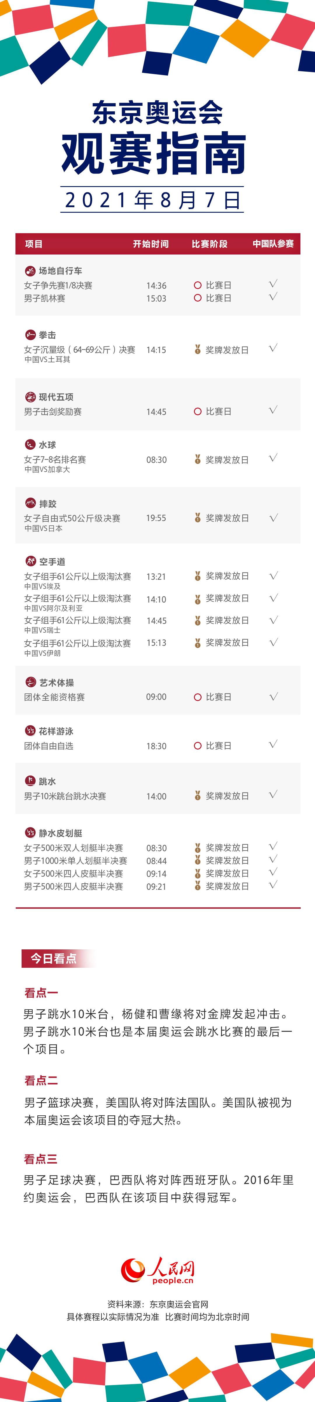 """东京奥运会今日看点:中国跳水""""梦之队""""将迎来收官之战"""
